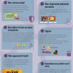 Si-te-sillemi-ne-internet-Posteri- (4)